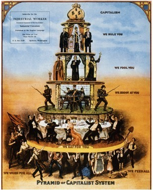 IWW-Pyramid